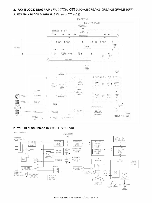 medium resolution of sharp mx m260 m310 n fg fp circuit diagrams 2